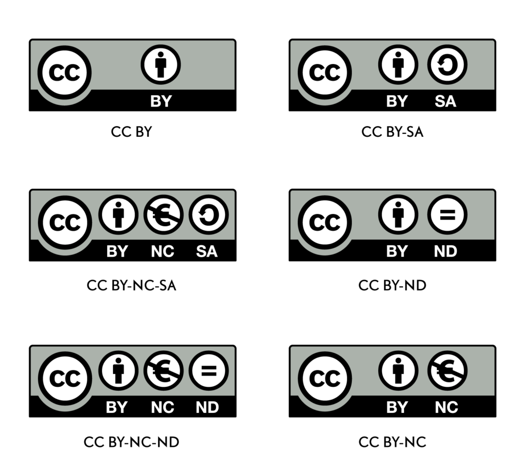6 Creative Commons licences
